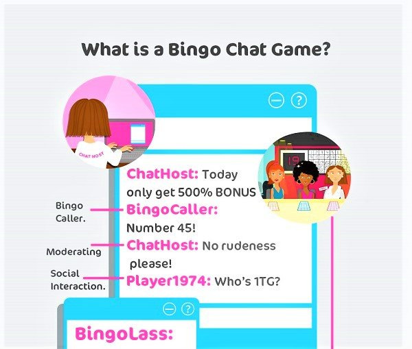 A Guide To Bingo Chat Games
